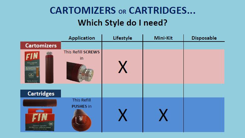 fin-e-cig-cartomizer-cartridge-vapor-smoke-stovers-liquidation.jpg